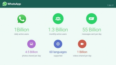 WhatsApp to soon give more powers to group administrators