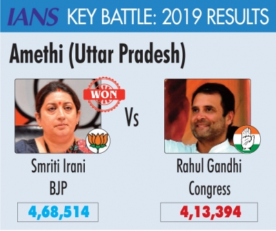 'Rahul to re-contest from Amethi in 2024'