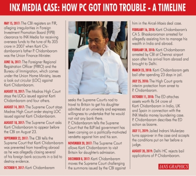SC last resort for Chidambaram to save himself from arrest