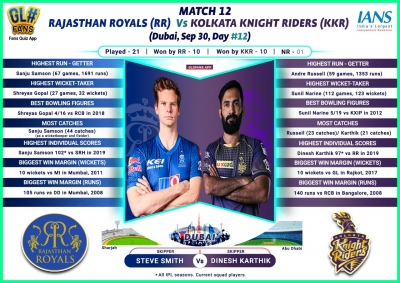 Rajasthan on hat-trick of wins, KKR out to stop their run (Preview)