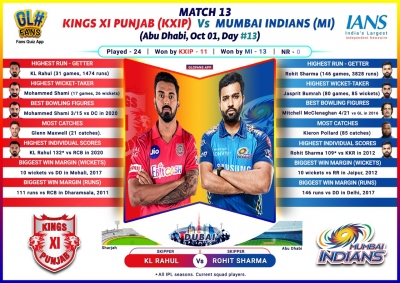 Mumbai, Punjab will aim to recover after losses (IPL Match 11 Preview)