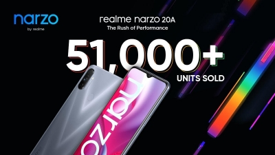 Realme sells over 2.31 lakh narzo 20 series units in a jiffy